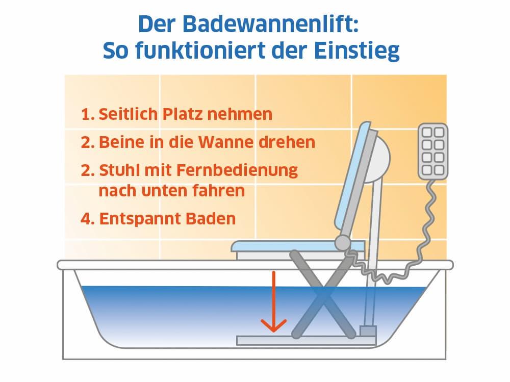 Badewannenlift: So gelingt der Einstieg
