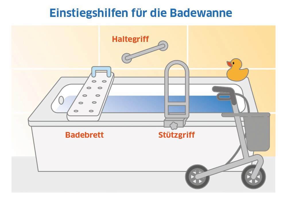 Einstiegshilfen für die Badewanne