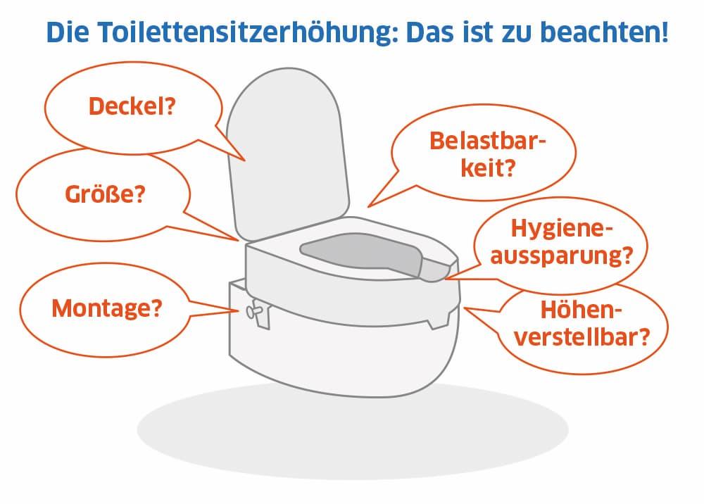 Toilettensitzerhöhung: Das müssen Sie wissen