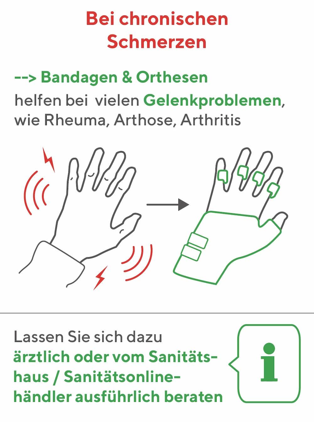Bandagen und Orthesen bei chronischen Schmerzen