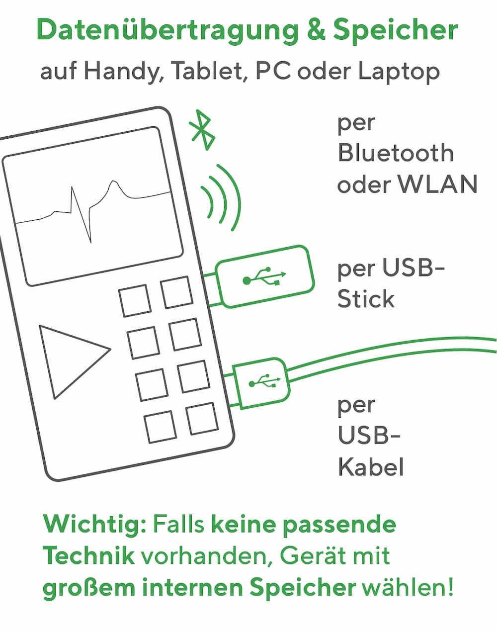 Mobiles EKG: Datenübertragung