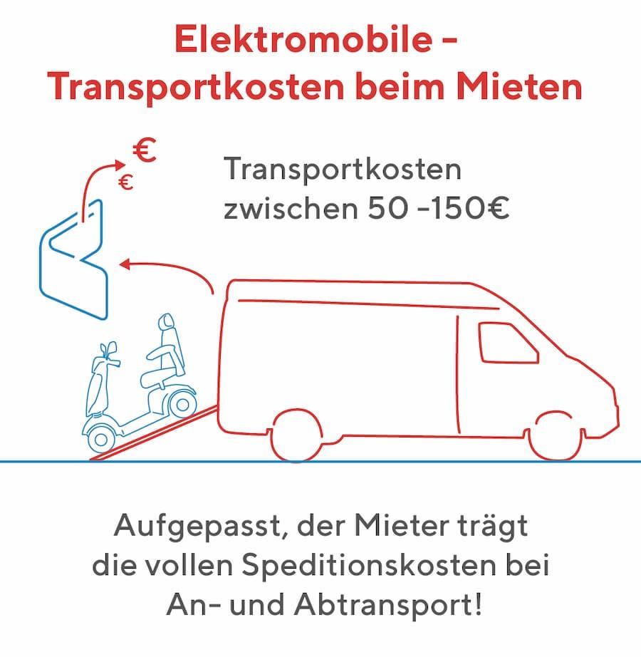 Elektromobil: Transportkosten beim Mieten