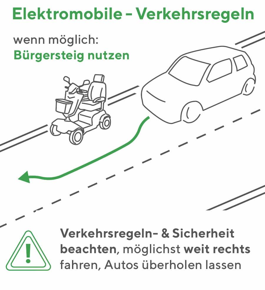 Elektromobil Verkehrsregeln