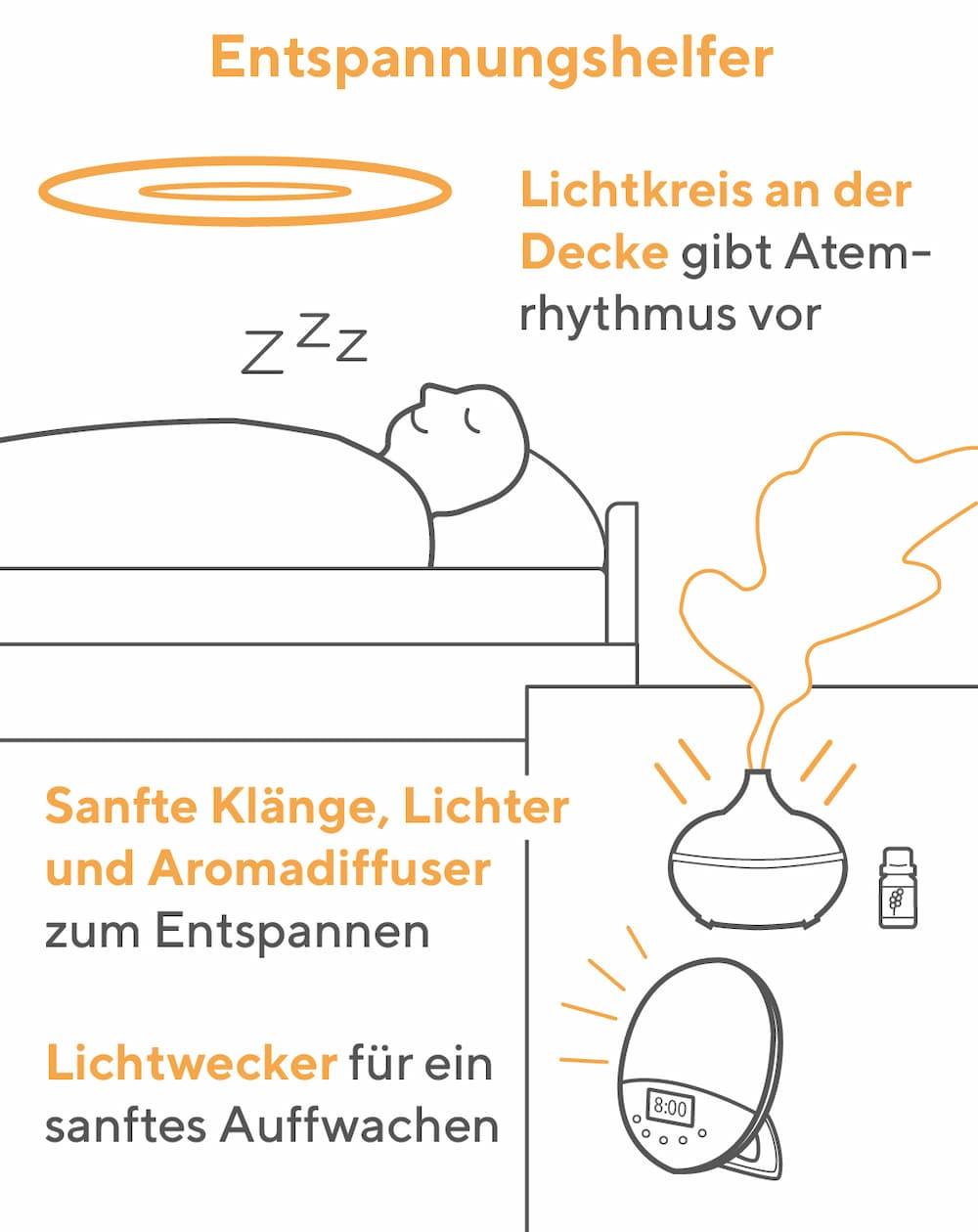 Entspannungshelfer können beim Einschlafen helfen