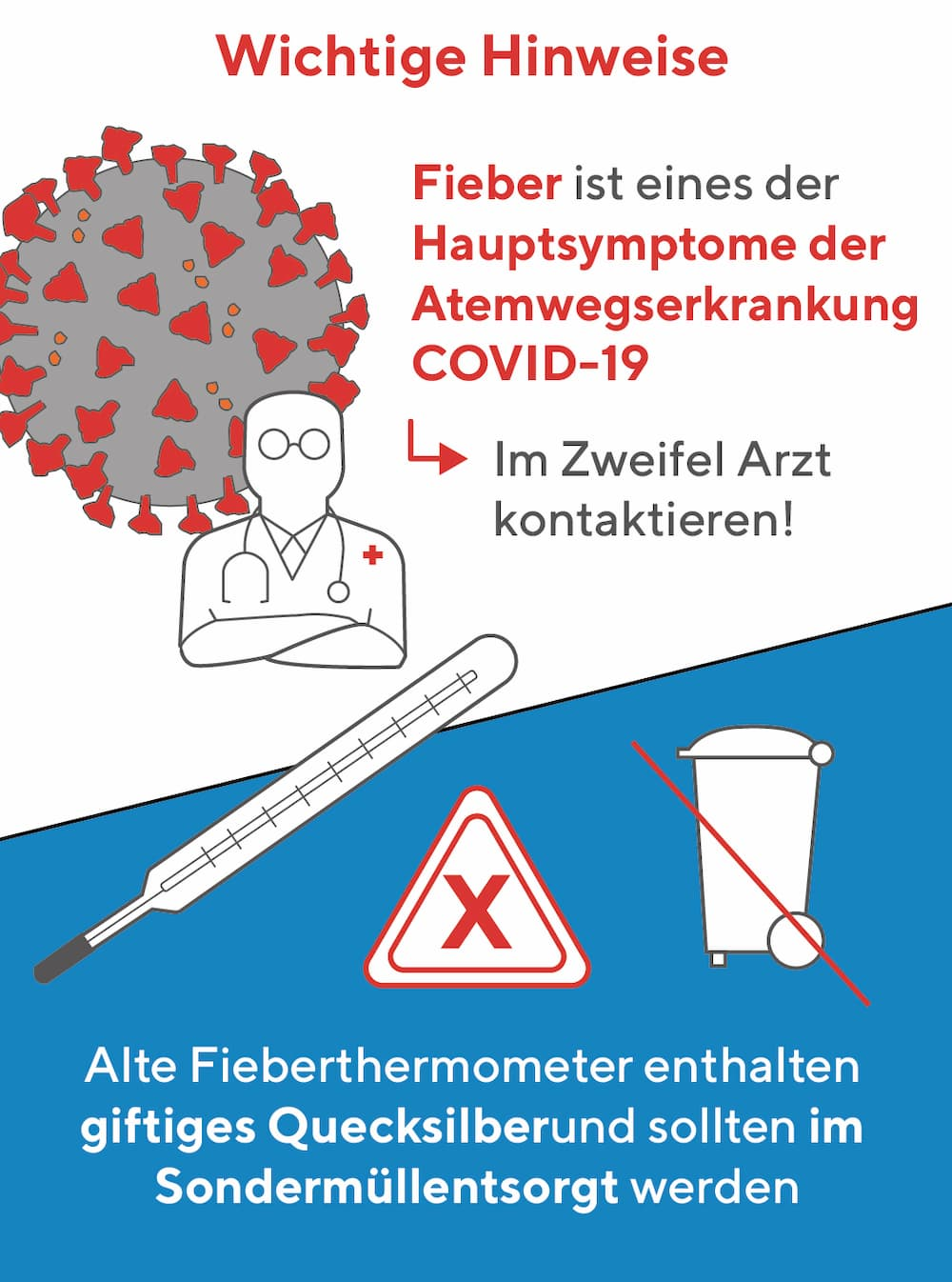 Fieber ist eines der Hautsymptome von COVID-10