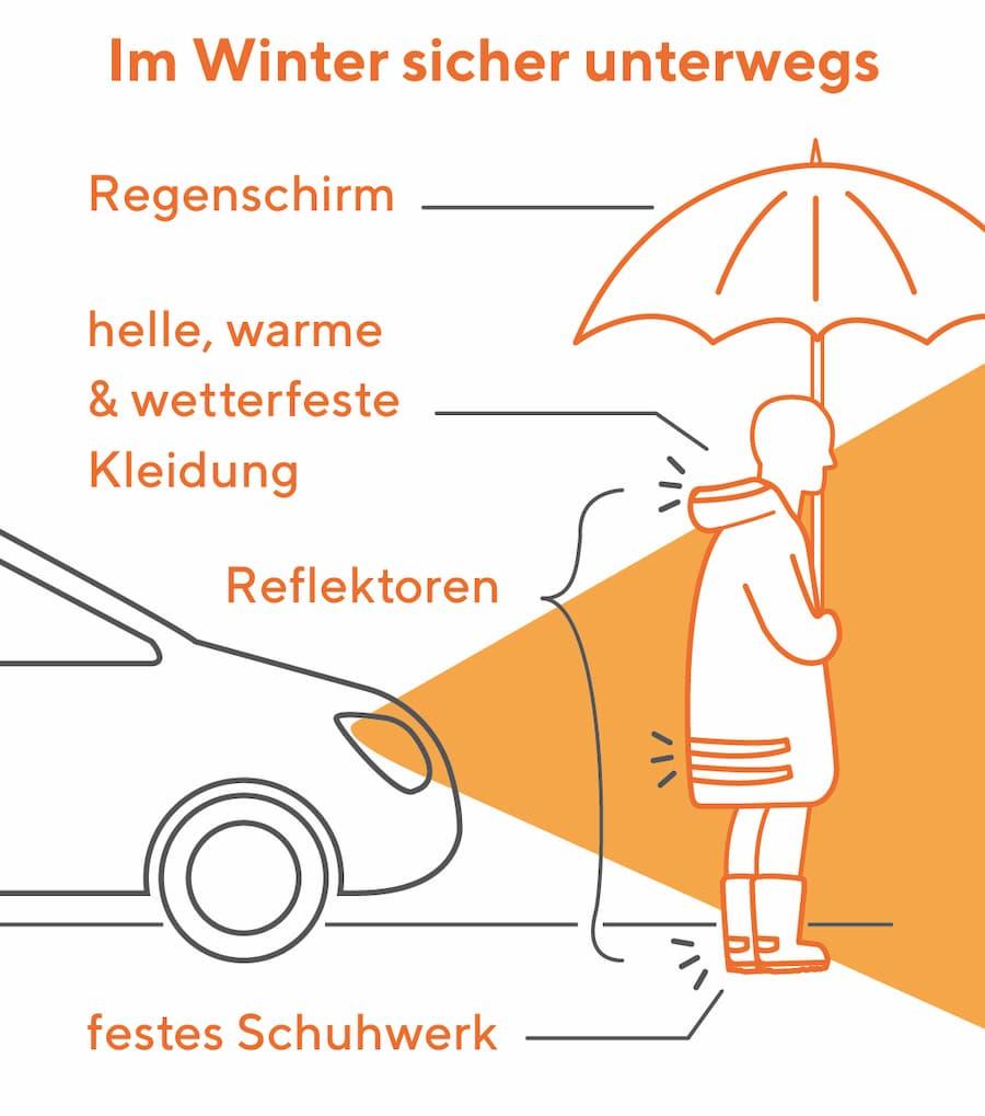 Fußgänger: Im Herbst und Winter sicher unterwegs