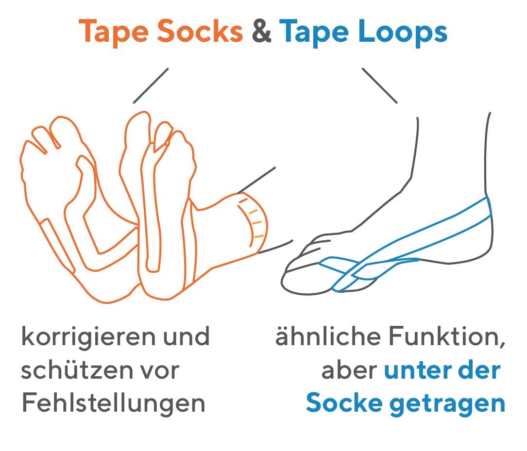 Tape Socks und Tape Loops