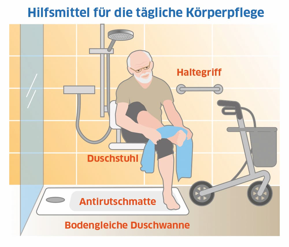 Hilfsmittel für das Badezimmer und die tägliche Körperpflege