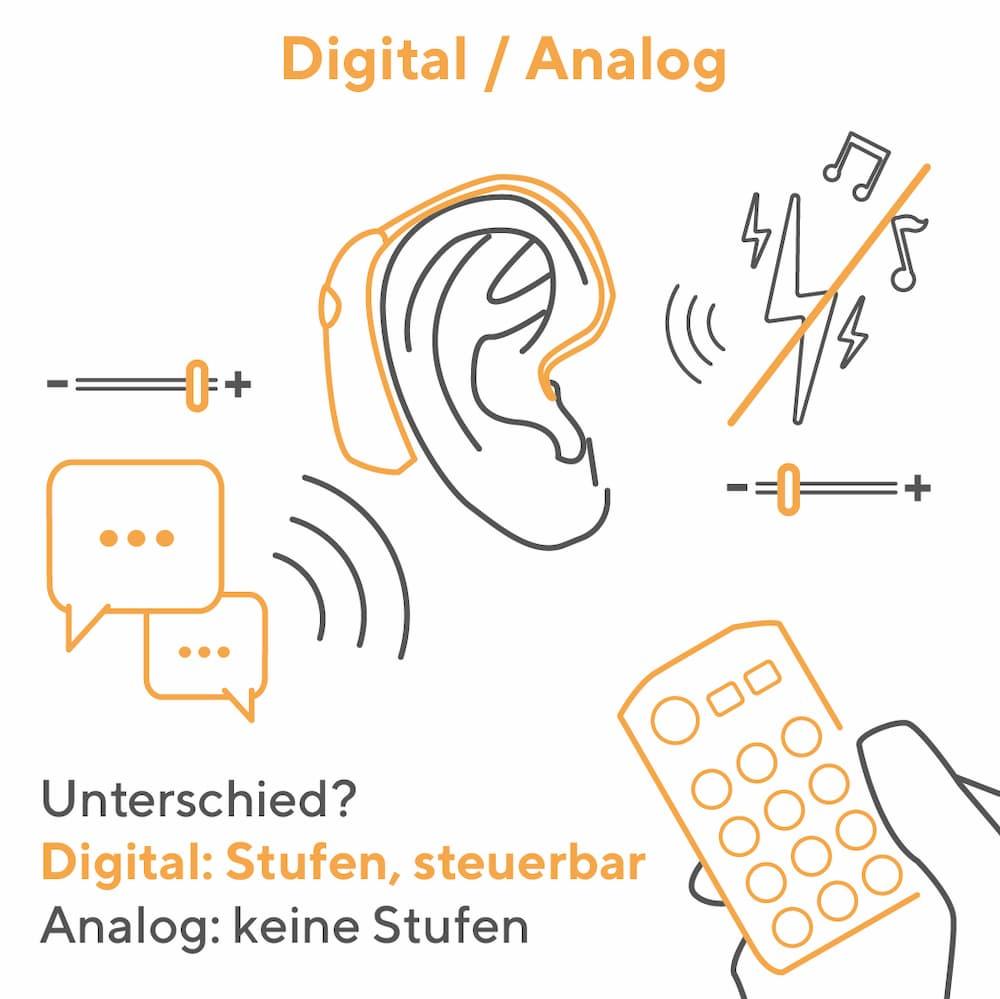 Analoge und Digitale Hörgeräte: Das sind die Unterschiede