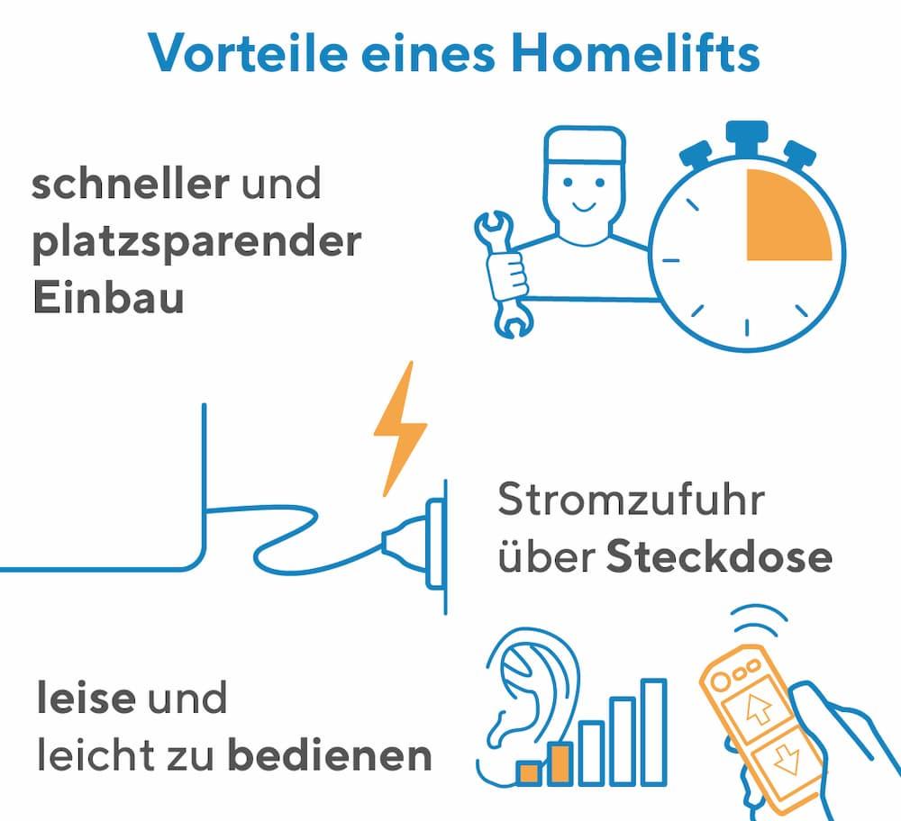 Vorteile eines Homelifts