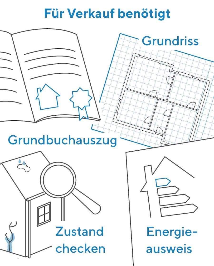 Immobilienverkauf: Notwendige Unterlagen