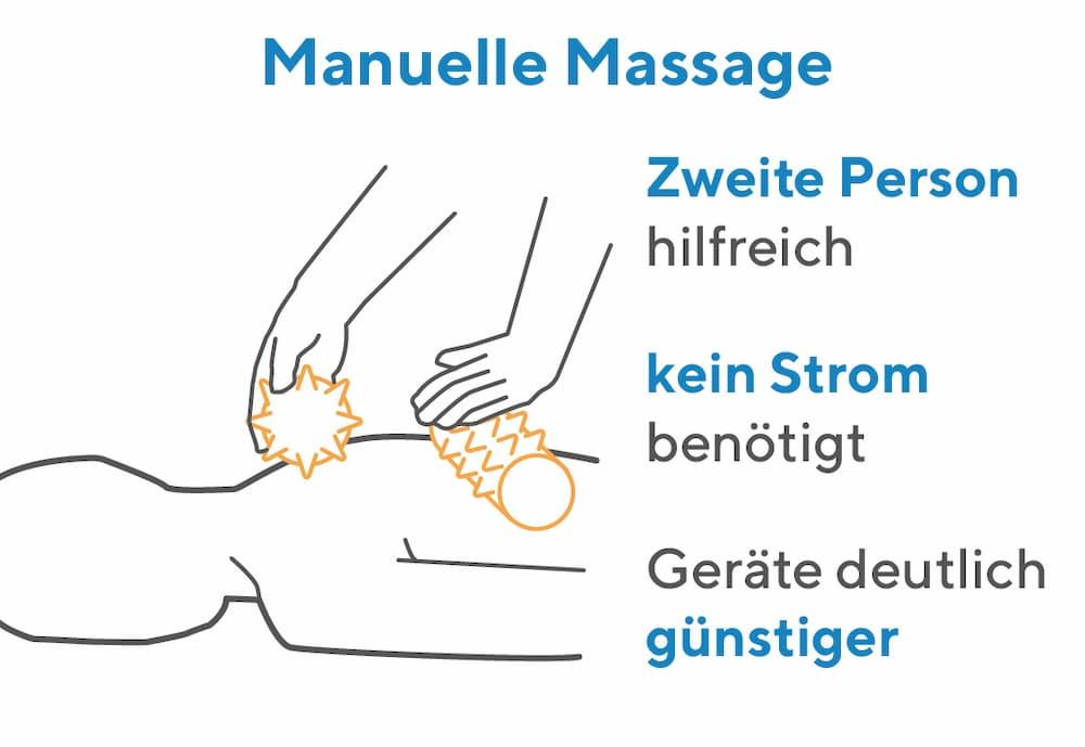 Manuelle Massage