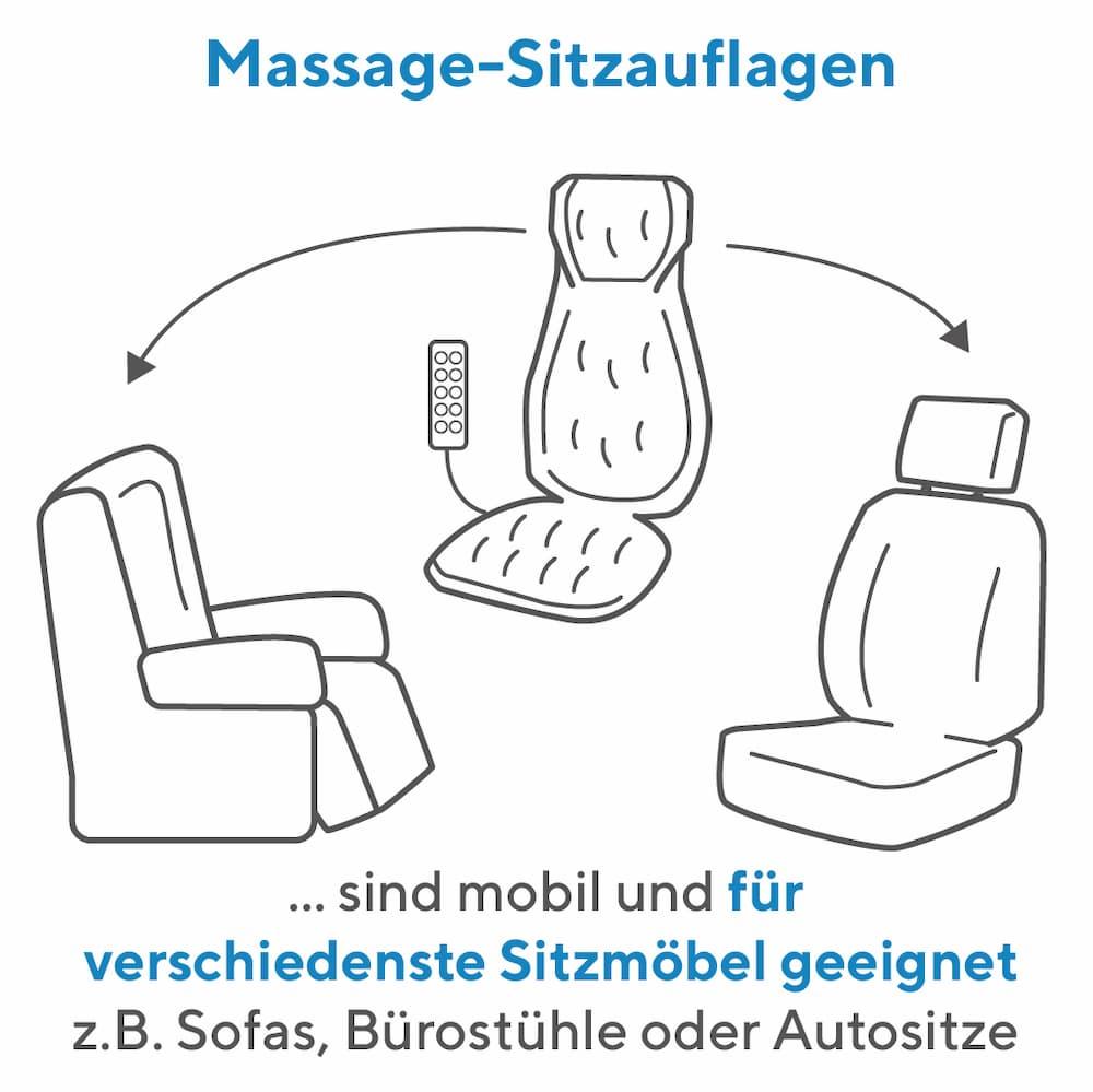 Massage Sitzauflagen sind mobil einsetzbar