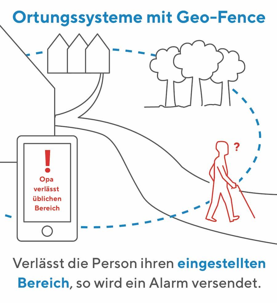 Ortungsdienste mit Geo-Fence