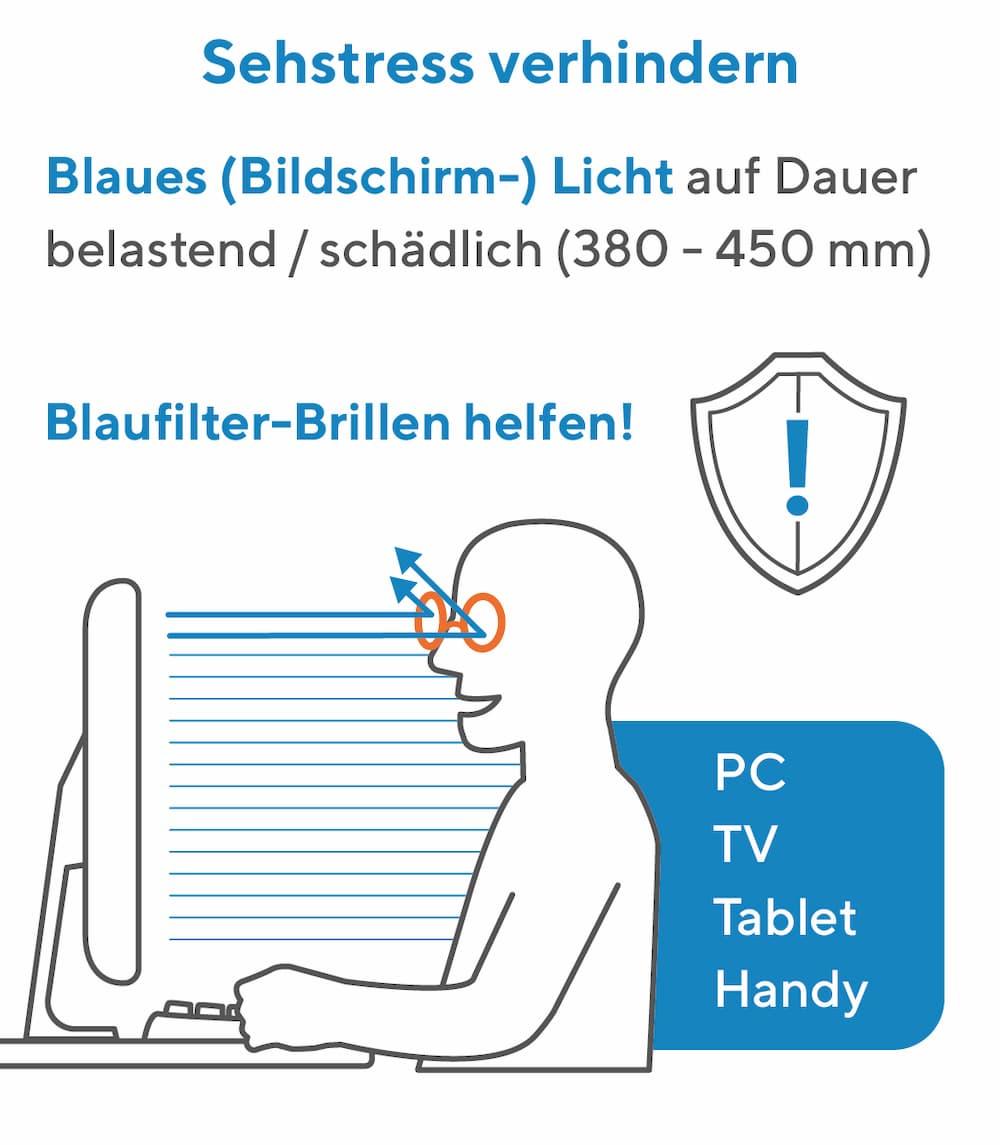 Blaufilter Brillen können Stress verhindern