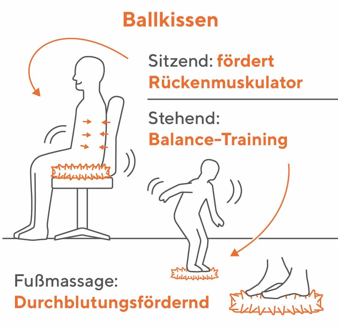 Vorteile eines Ballkissens