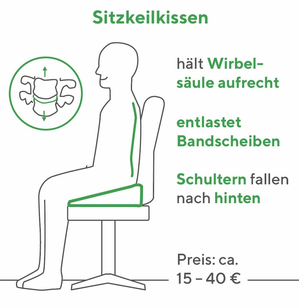 Vorteile eines Sitzkeilkissens