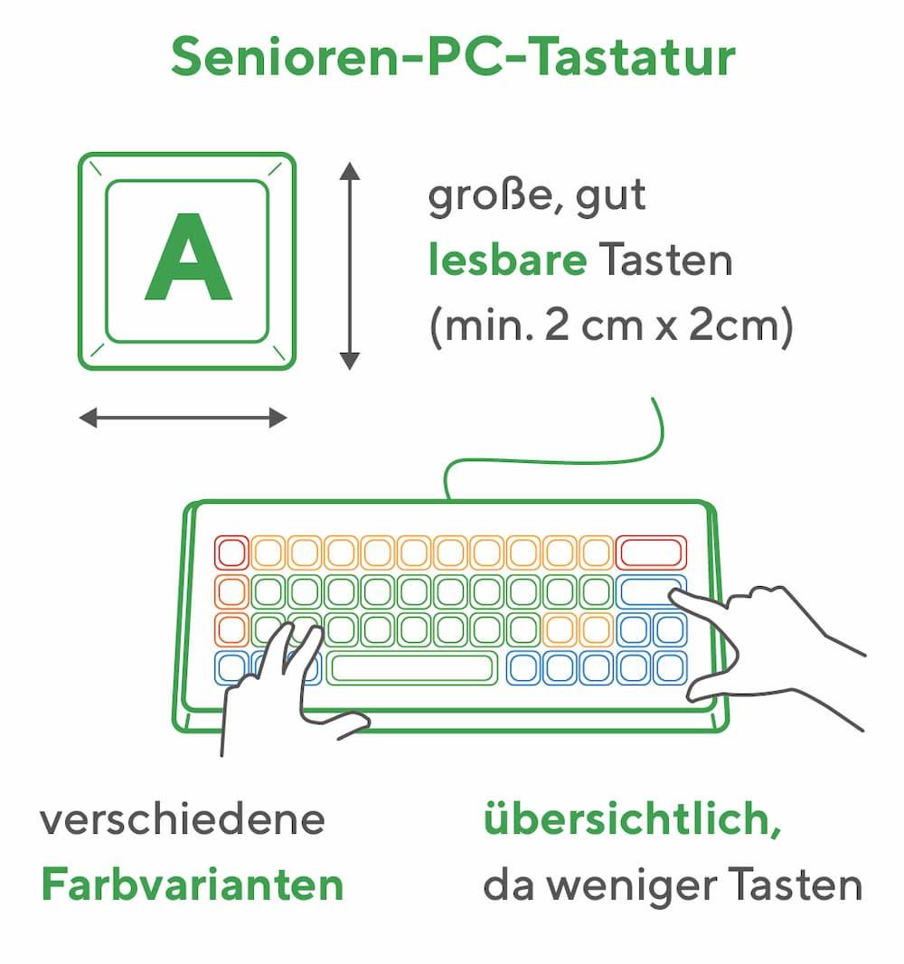 PC-Tastaturen für Senioren