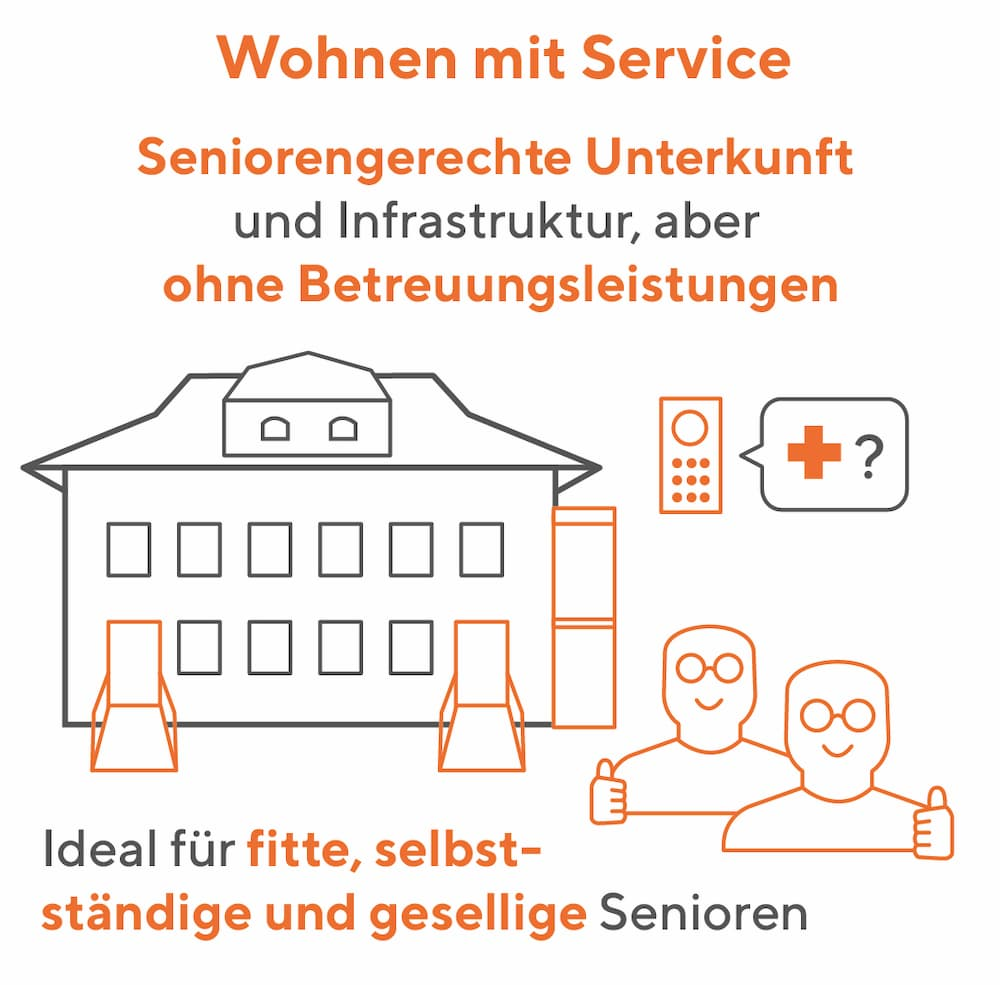 Seniorengerechte Unterkunft: Wohnen mit Service