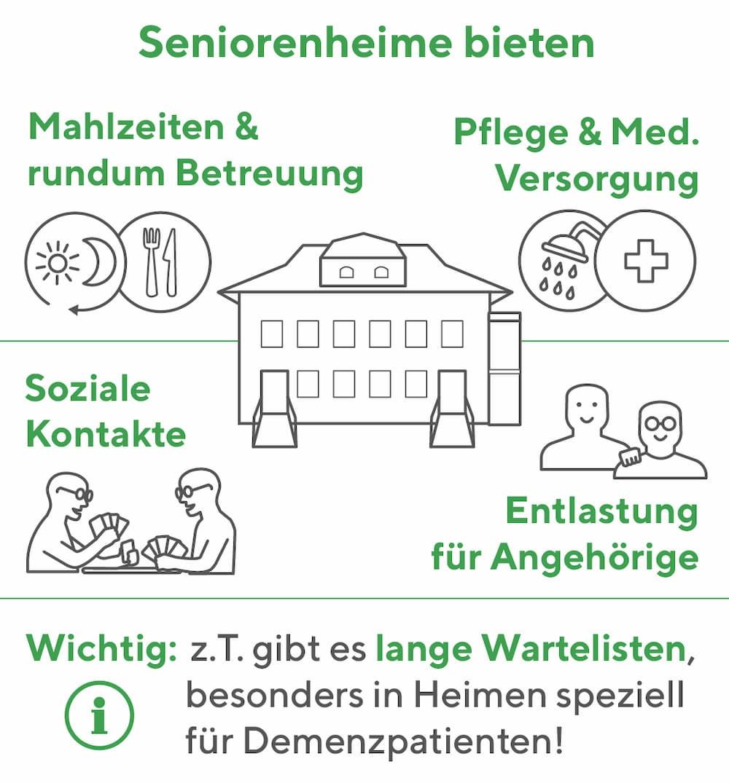Seniorenheim bieten vielfältige Leistungen