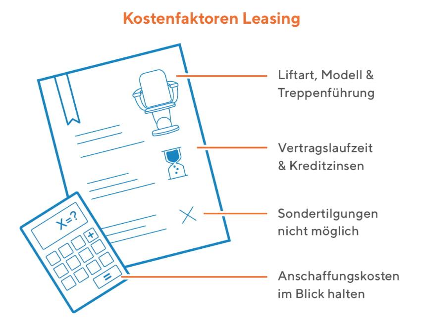 Treppenlift Leasing: Kostenfaktoren