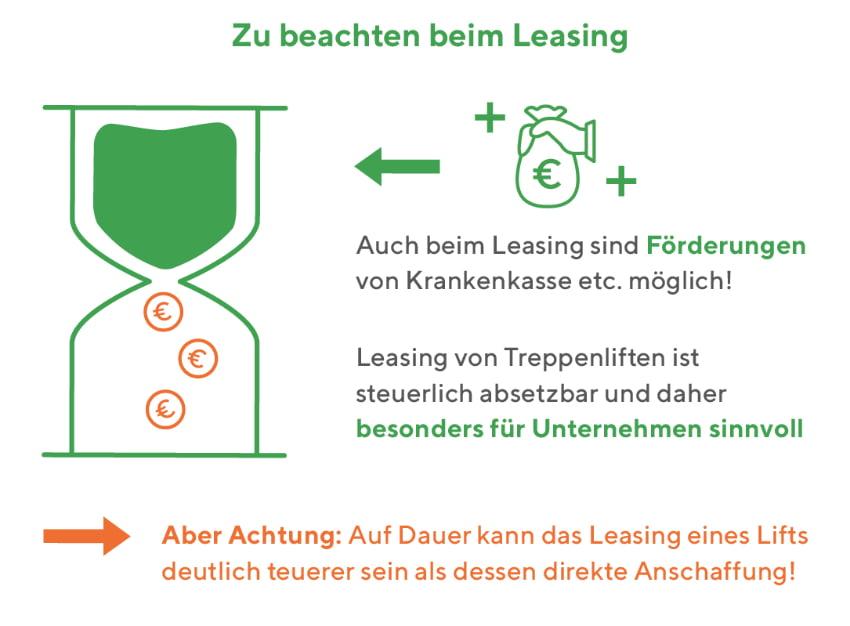 Treppenlift Leasing: Wichtige Punkte