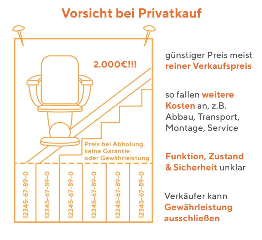Treppenlift: Vorsicht beim Privatkauf