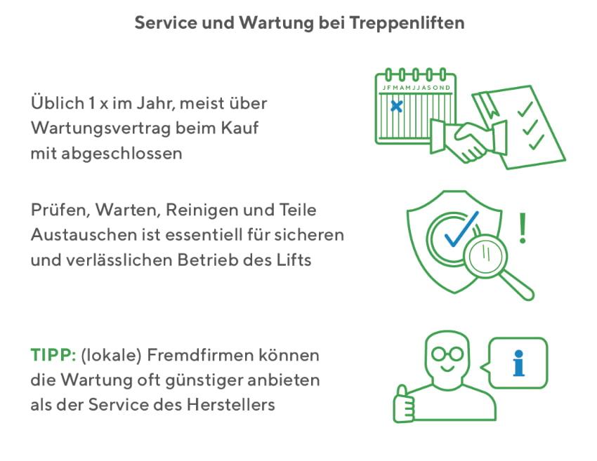 Treppenlift: Service und Wartung sind wichtige Punkte