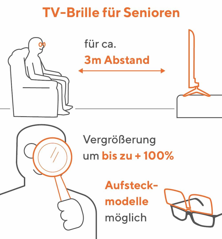 TV-Brillen für Senioren: So macht Fernsehen wieder Freude
