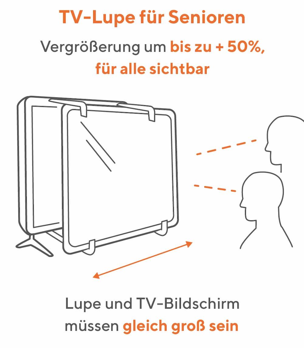 TV-Lupen für Senioren: Volle Sicht auf das Geschehen