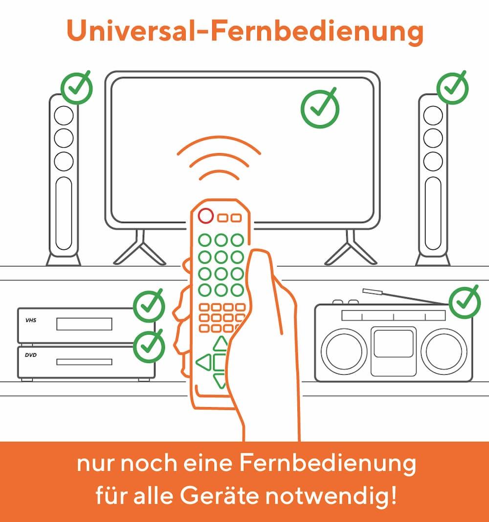 Univeral Fernbedienung: Nur noch eine einzige Fernsteuerung